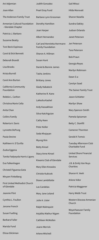 Donor List Nov-Dec 2019.png